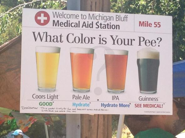 what color is your pee